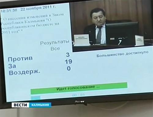 Депутаты скорректировали бюджет в социальную сферу
