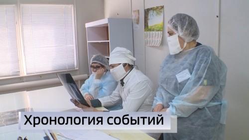 Первый случай заражения коронавирусом был подтвержден на территории Калмыкии ровно год назад