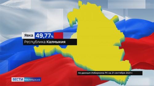 Сегодня избирком республики подвел итоги выборов в Госдуму