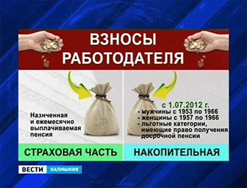 Калмыцкие пенсионеры могут получить выплаты по накопительной системе